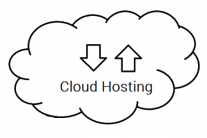 Cloud Hosting Philippines